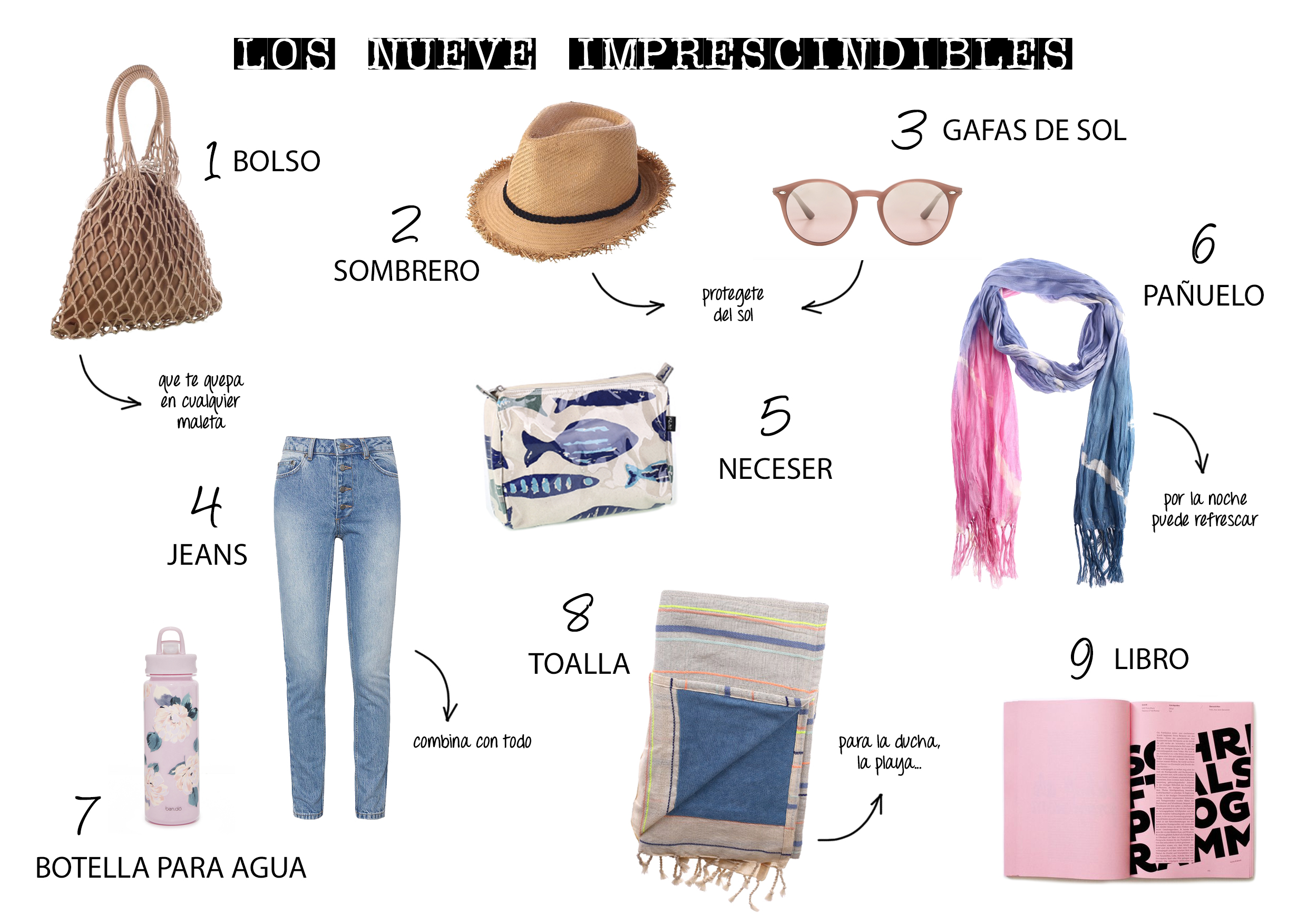 Kbas blog 9 imprescindibles maleta